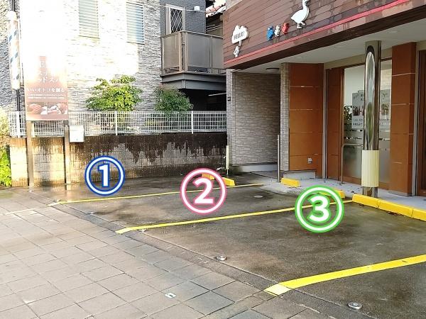 駐車場の長さの違い
